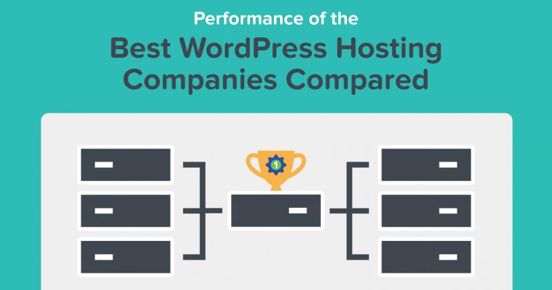 Best Windows Hosting Comparison – ASPHostPortal VS VS DiscountASP.NET